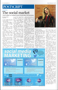 Queen's Journal feature on social media marketing for small businesses with infographic, article and photo by Jessica Chong.